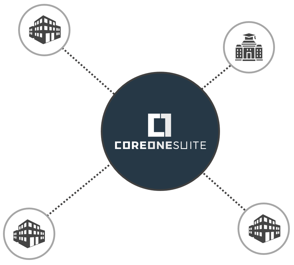 CoreOne Suite Federation Services